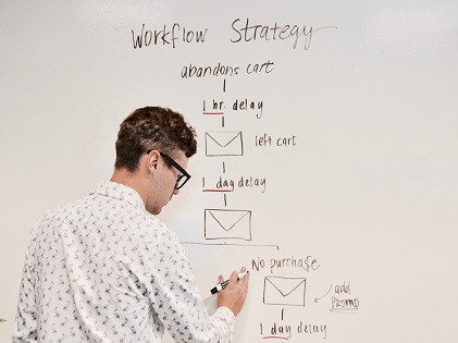 Build a strategy